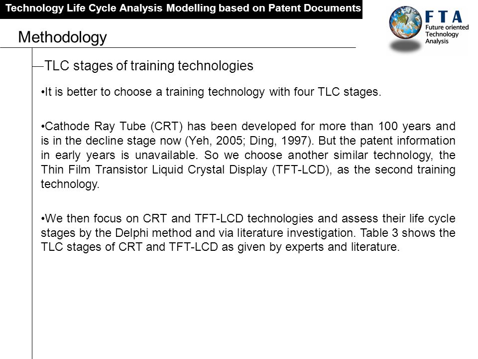 Methodology TLC stages of training technologies