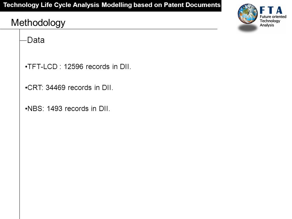 Methodology Data TFT-LCD : 12596 records in DII.