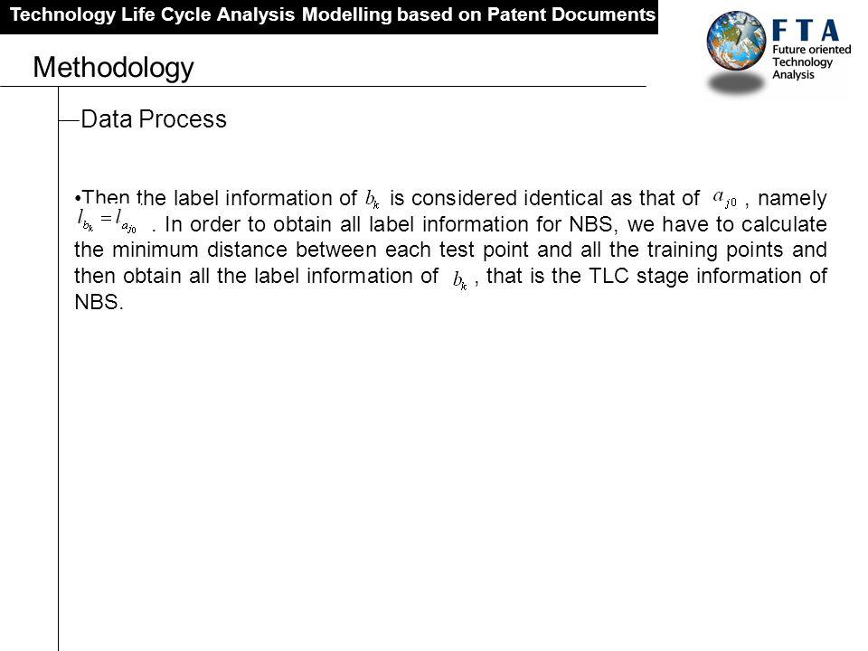 Methodology Data Process