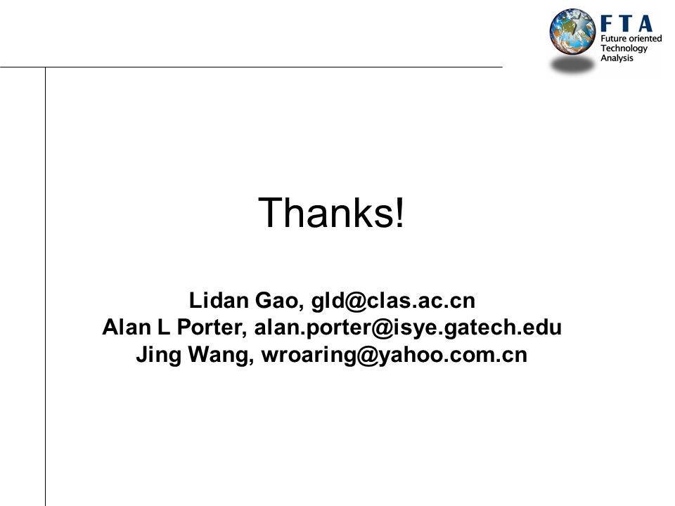 Thanks! Lidan Gao, gld@clas.ac.cn