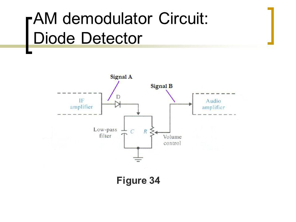 am demodulation or am reception and am noise ppt video online download rh slideplayer com am demodulator circuit using envelope detector am demodulator circuit pdf