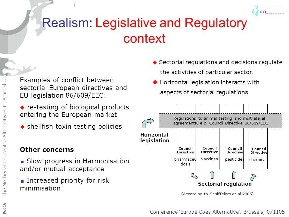 Realism: Legislative and Regulatory context