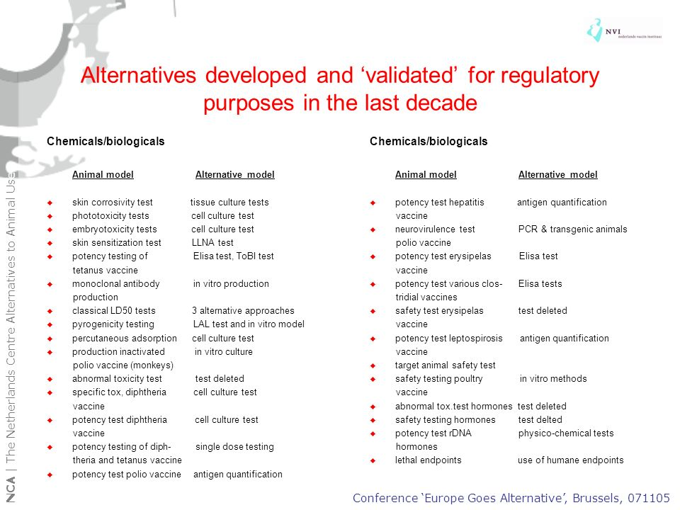 Alternatives developed and 'validated' for regulatory purposes in the last decade
