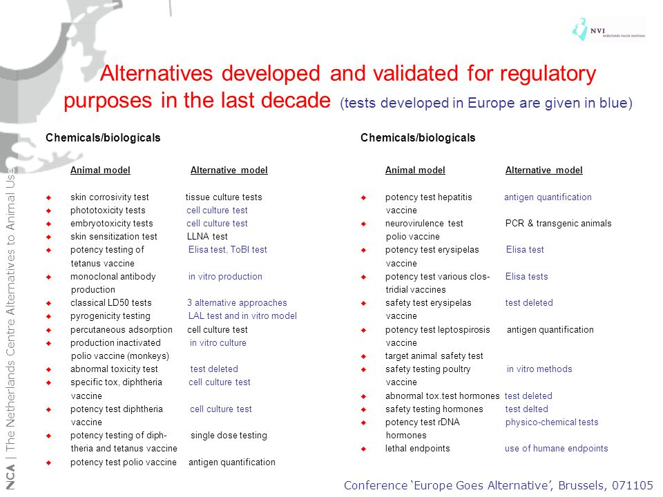 Alternatives developed and validated for regulatory purposes in the last decade (tests developed in Europe are given in blue)