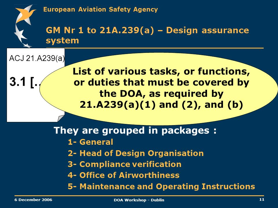 GM Nr 1 to 21A.239(a) – Design assurance system