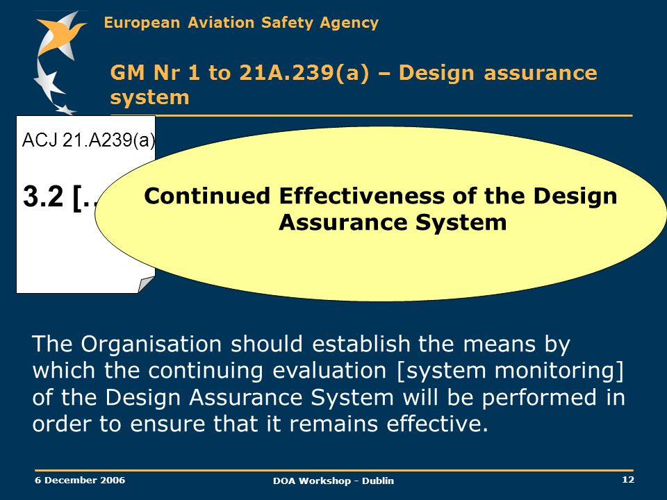 Continued Effectiveness of the Design Assurance System