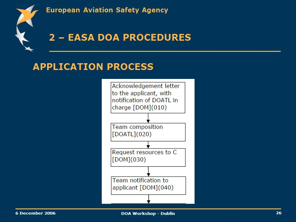 2 – EASA DOA PROCEDURES APPLICATION PROCESS 6 December 2006