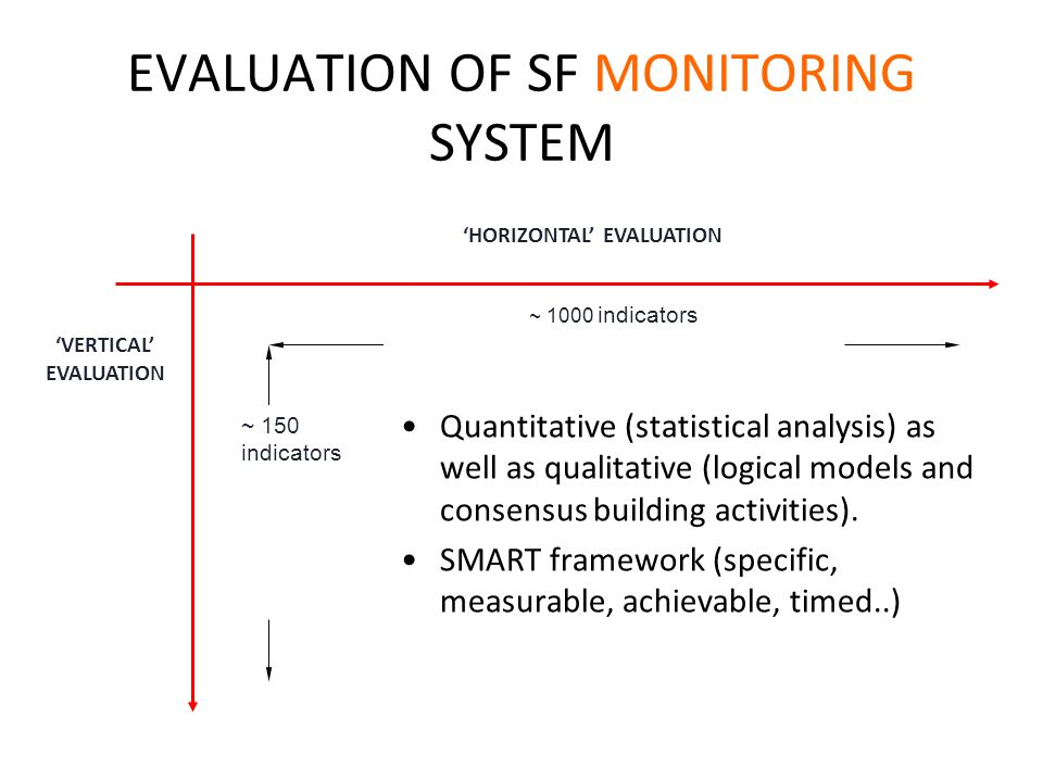 'HORIZONTAL' EVALUATION 'VERTICAL' EVALUATION