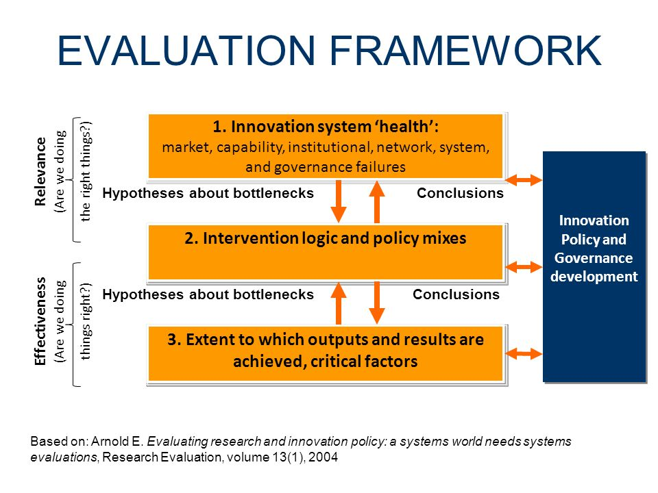 EVALUATION FRAMEWORK Relevance (Are we doing. the right things )