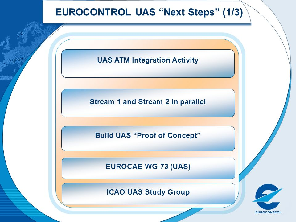 EUROCONTROL UAS Next Steps (1/3)