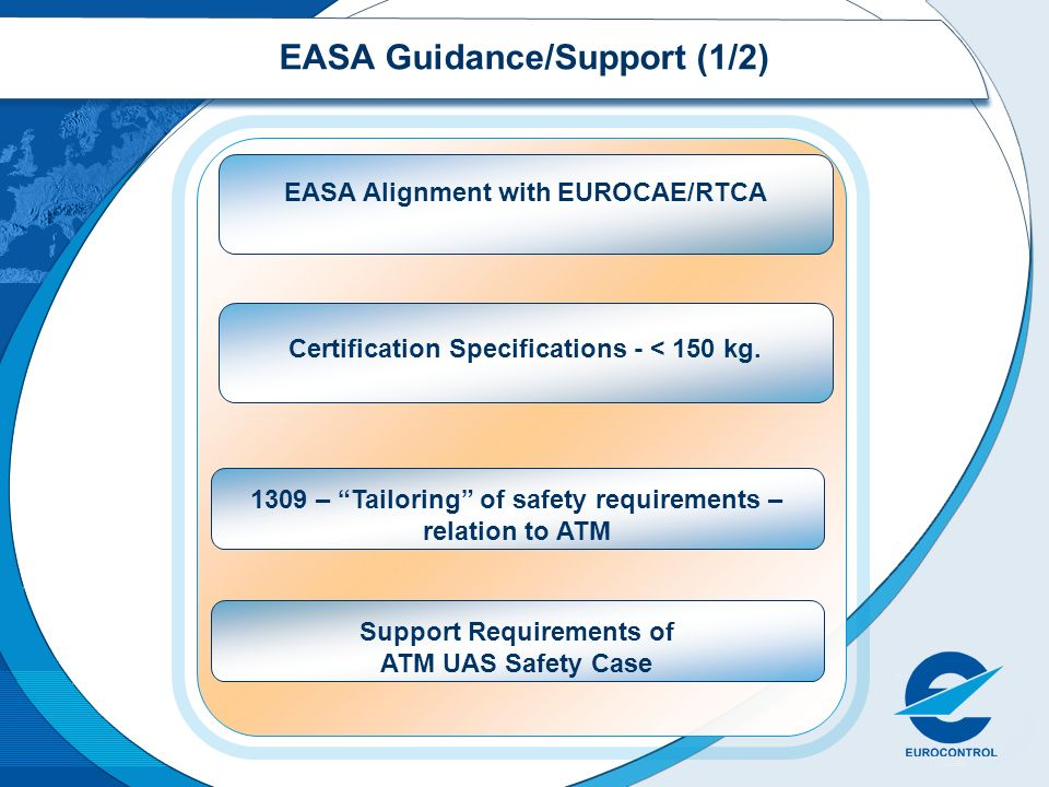 EASA Guidance/Support (1/2)