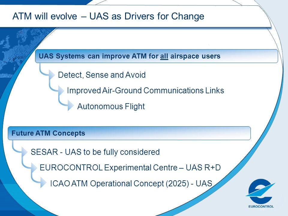 ATM will evolve – UAS as Drivers for Change