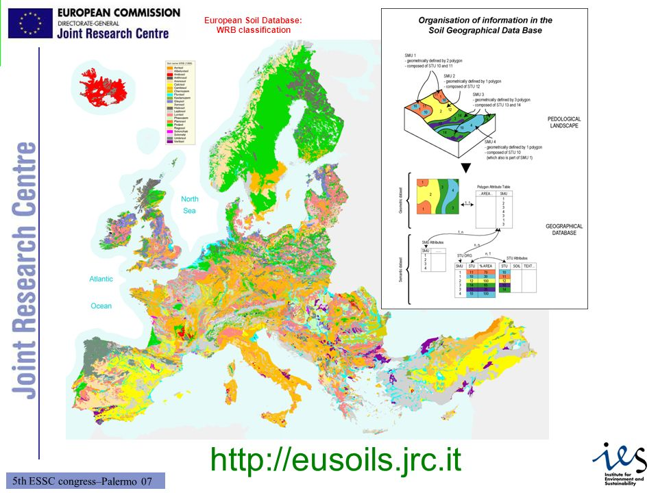 European Soil Database: WRB classification