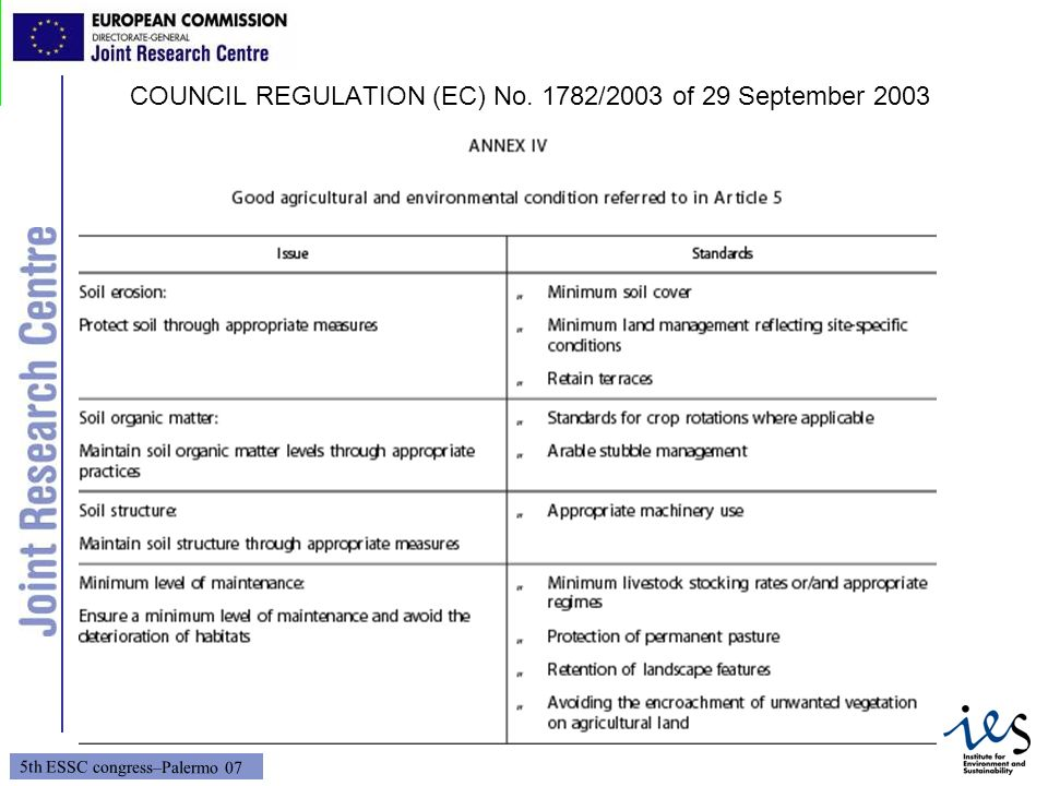COUNCIL REGULATION (EC) No. 1782/2003 of 29 September 2003