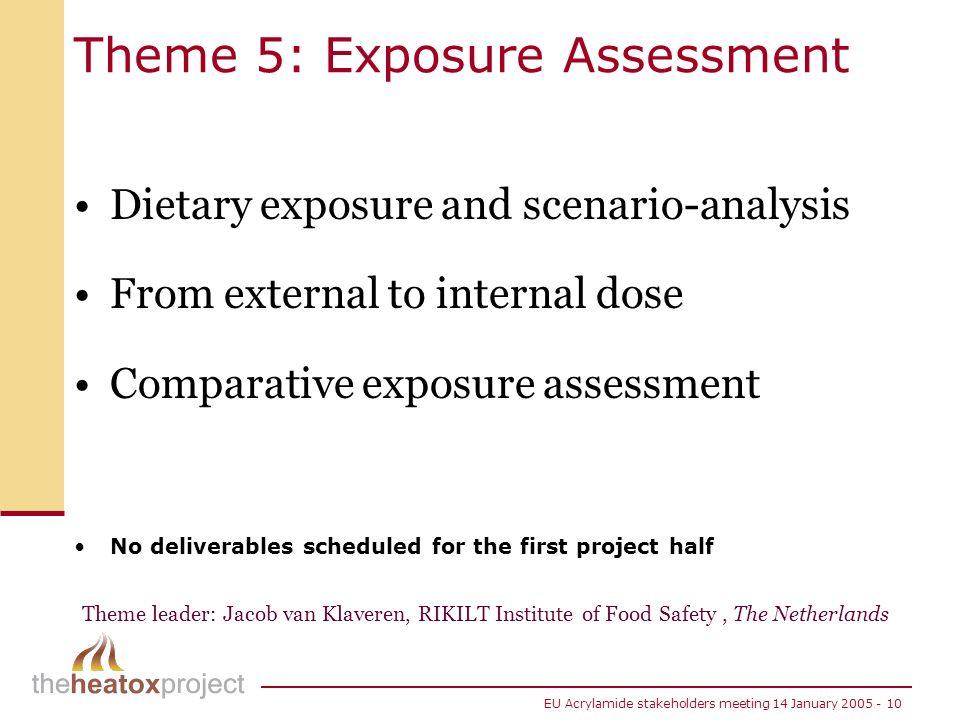 Theme 5: Exposure Assessment