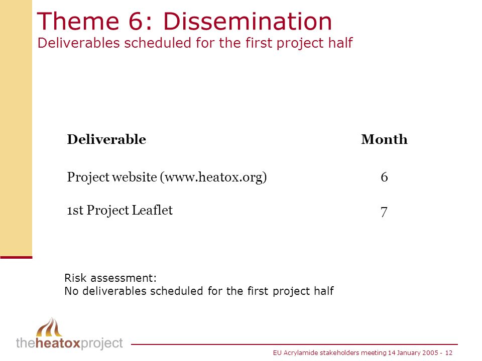Theme 6: Dissemination Deliverables scheduled for the first project half