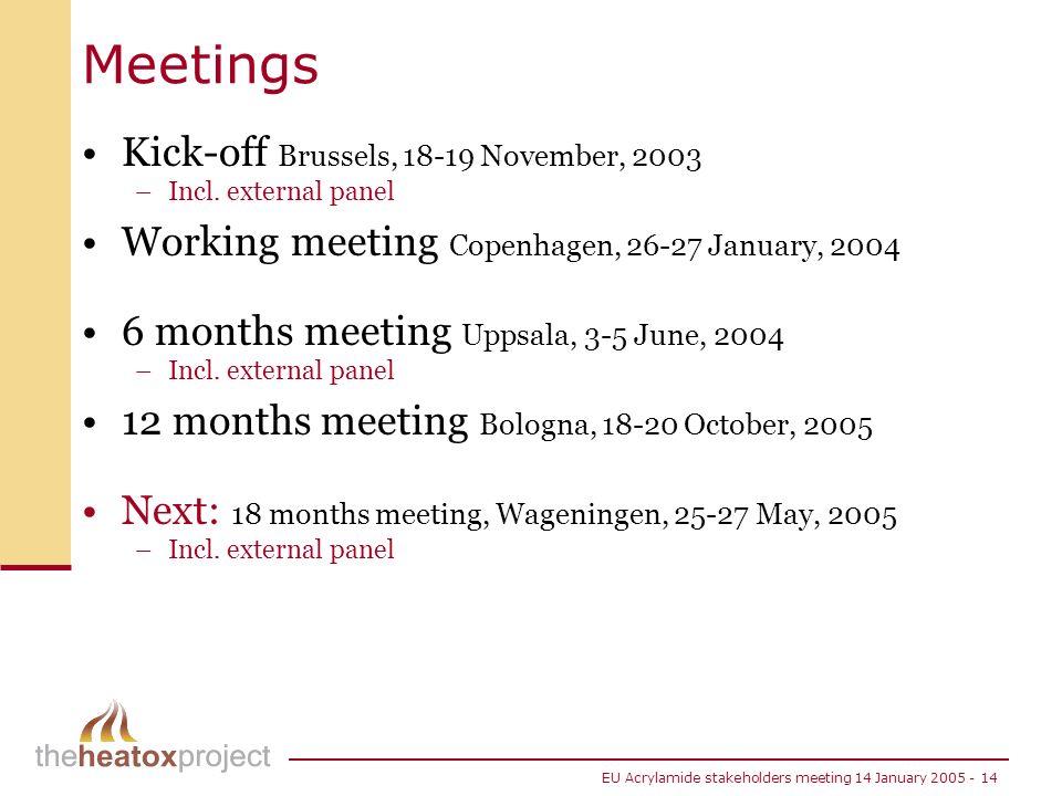 Meetings Kick-off Brussels, 18-19 November, 2003