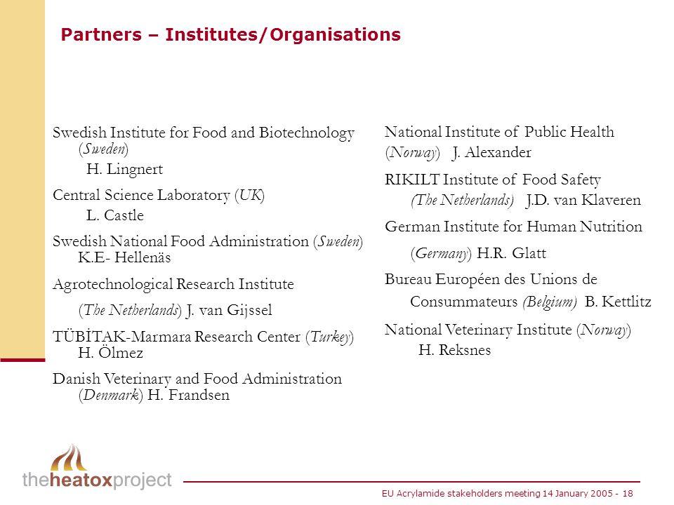 Partners – Institutes/Organisations