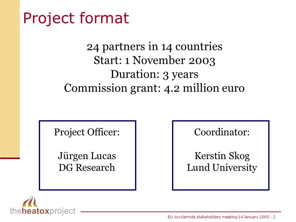 Commission grant: 4.2 million euro
