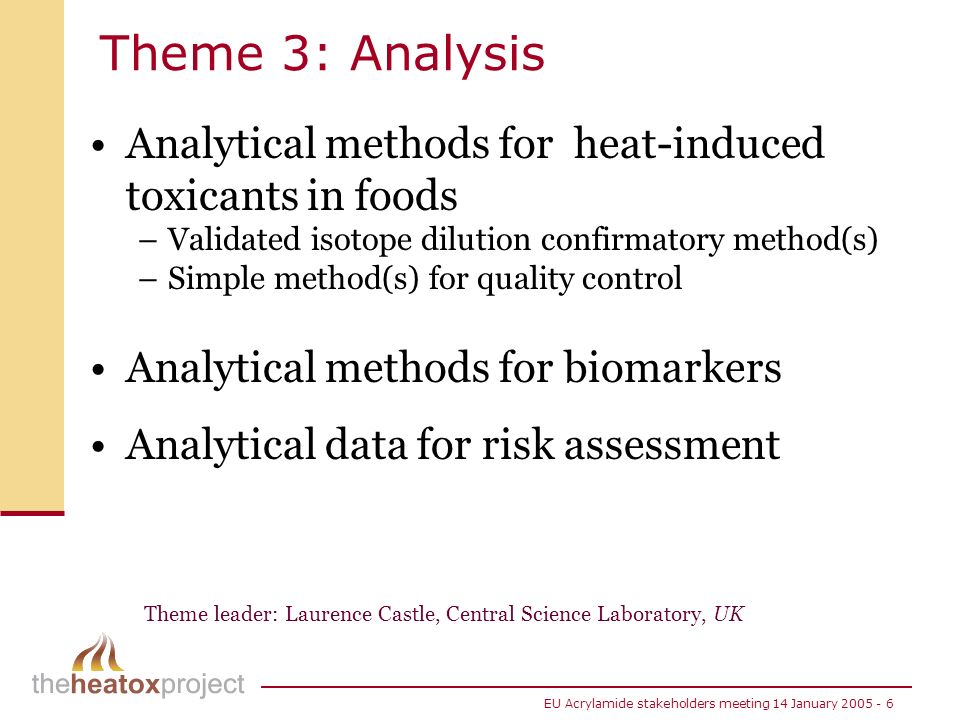 Theme 3: Analysis Analytical methods for heat-induced toxicants in foods. Validated isotope dilution confirmatory method(s)