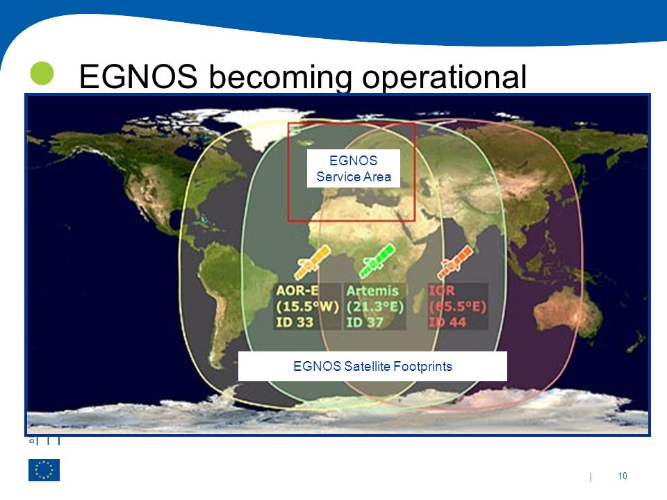 EGNOS becoming operational
