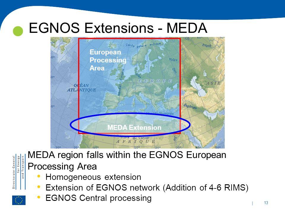 EGNOS Extensions - MEDA