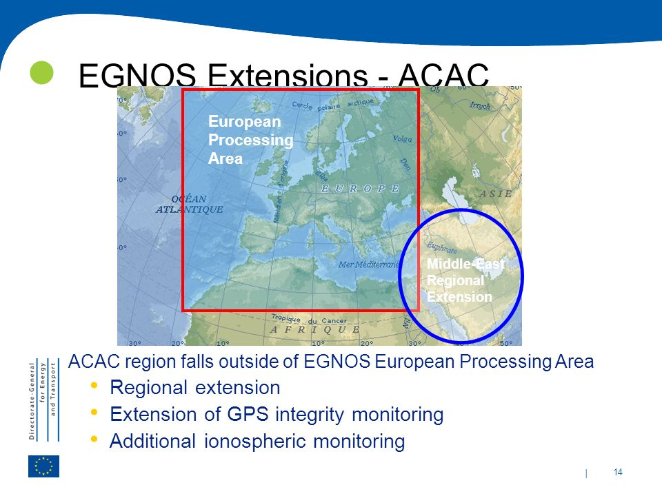 EGNOS Extensions - ACAC