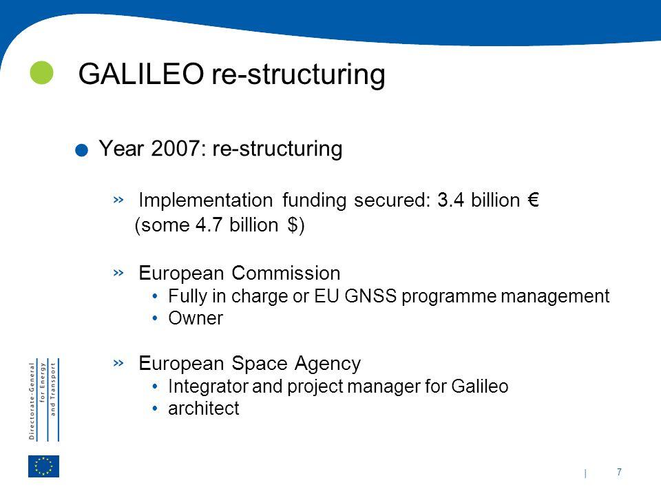 GALILEO re-structuring