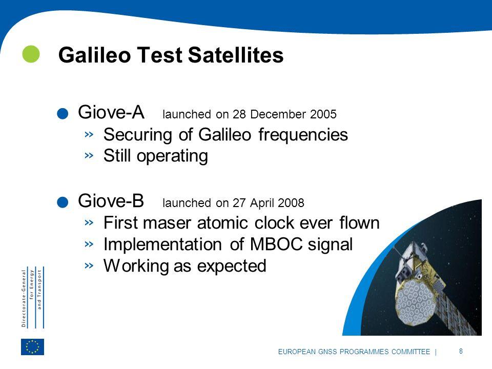 Galileo Test Satellites