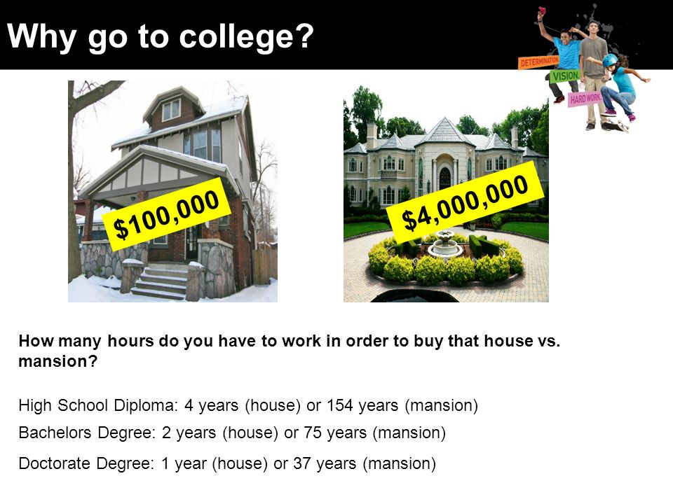 Know How 2 Go Academy Lesson 1 Why College Ppt Video