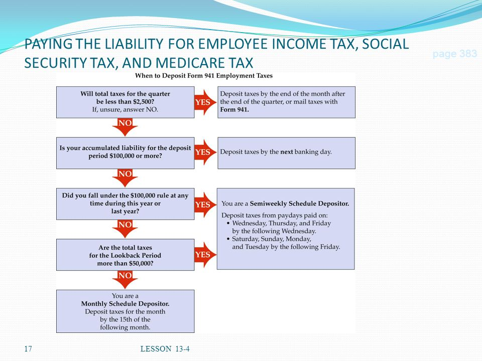 social security tax withholding form