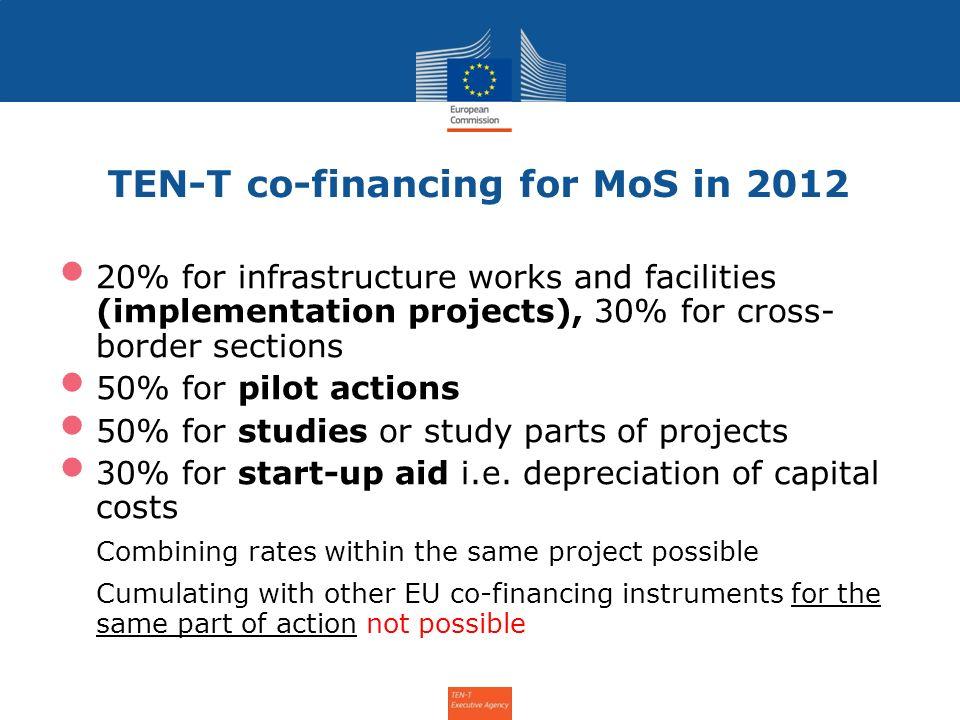 TEN-T co-financing for MoS in 2012