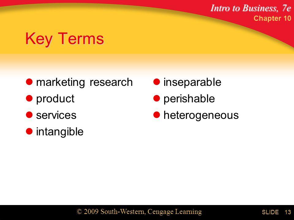Marketing CHAPTER Marketing Basics - ppt download