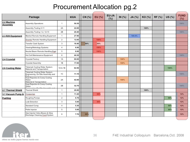 Procurement Allocation pg.2