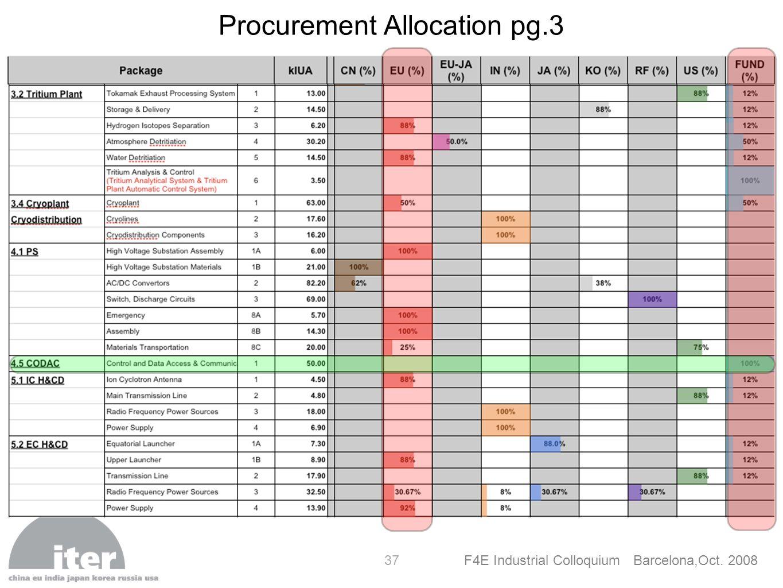 Procurement Allocation pg.3
