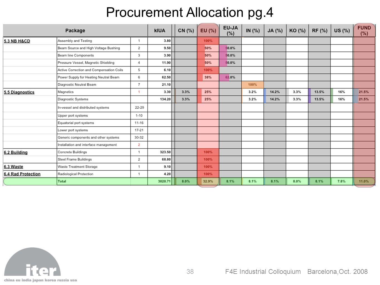 Procurement Allocation pg.4