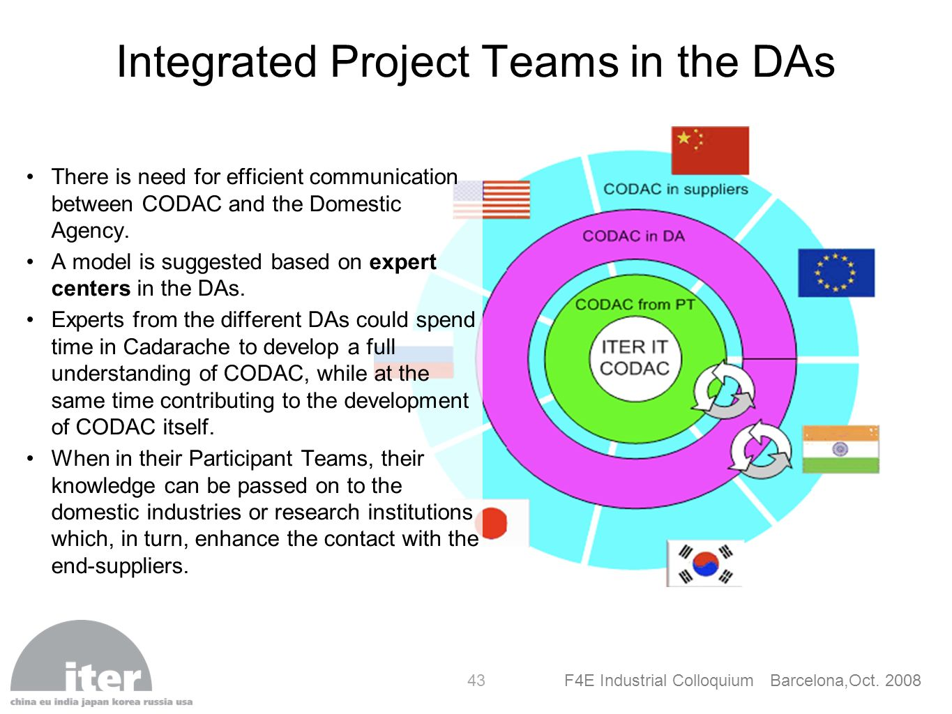 Integrated Project Teams in the DAs