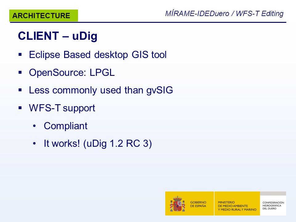 CLIENT – uDig Eclipse Based desktop GIS tool OpenSource: LPGL