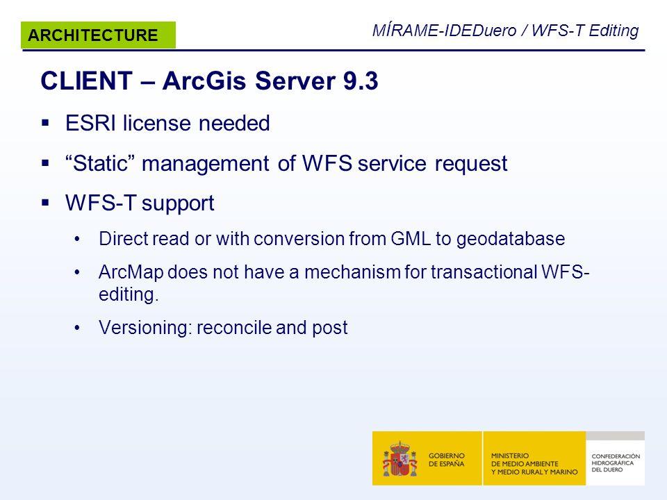 CLIENT – ArcGis Server 9.3 ESRI license needed