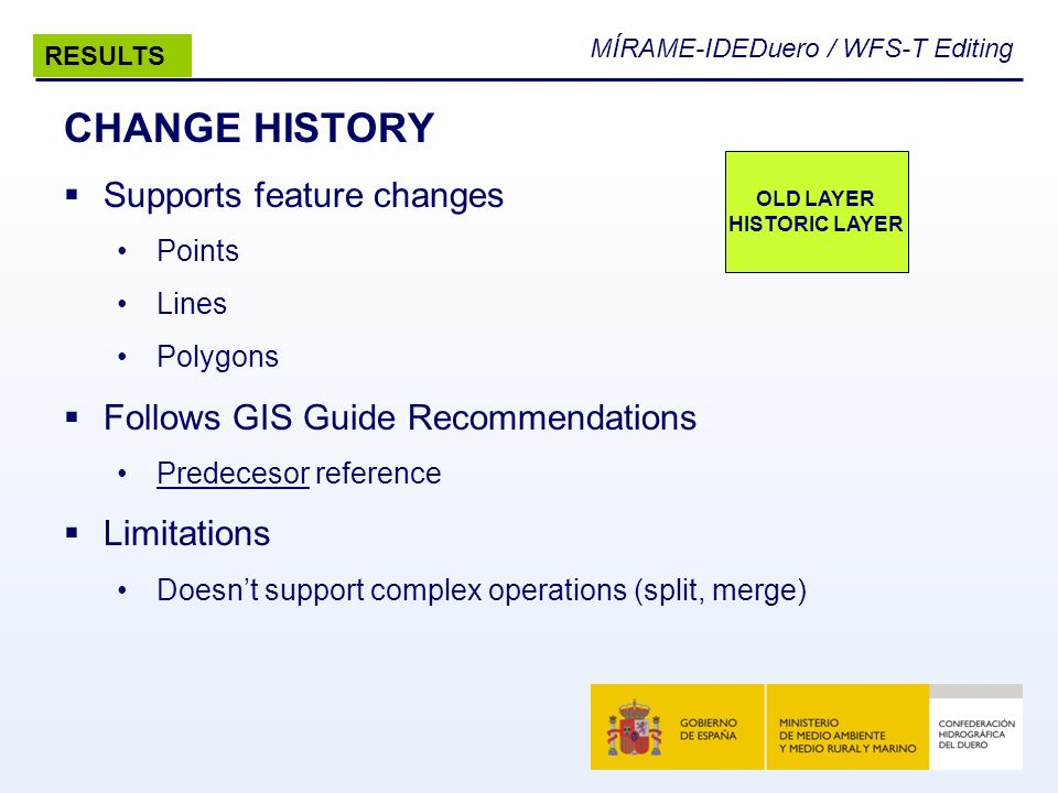 CHANGE HISTORY Supports feature changes