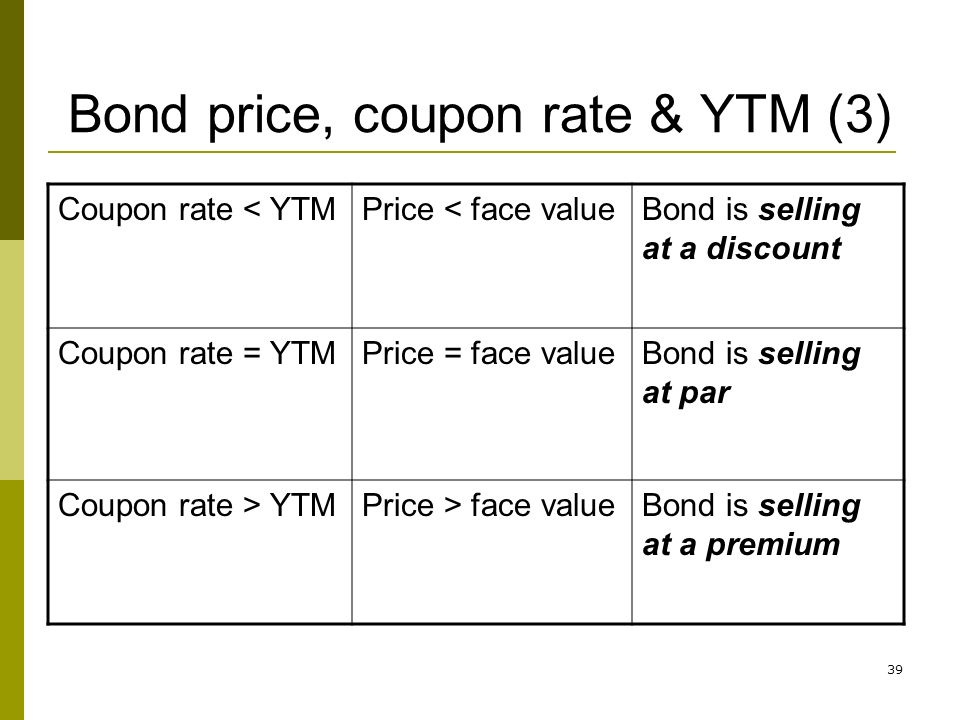finc 501 bond valuation case study Derive the efficient frontier for the two asset case relax & study finc 202 day off in lieu of midterm night 1 2 3 4 5 bond valuation 10 53 & 55 24-apr bond.