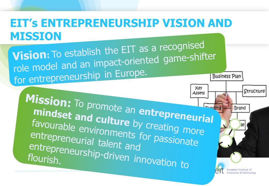 EIT's ENTREPRENEURSHIP VISION AND MISSION