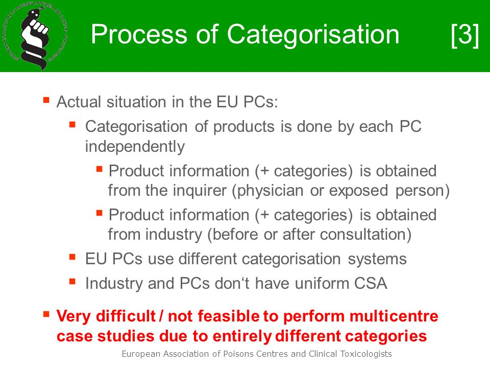 Process of Categorisation