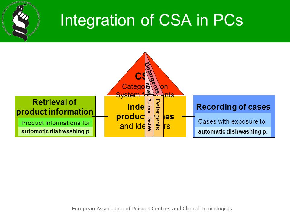 Integration of CSA in PCs