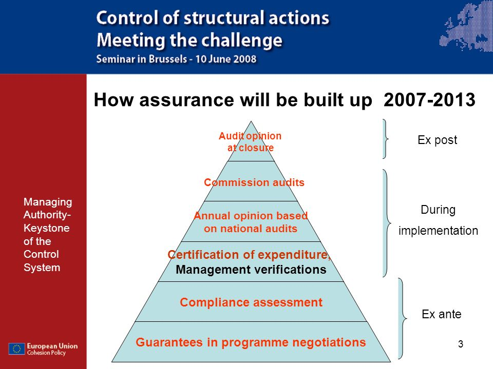 How assurance will be built up 2007-2013