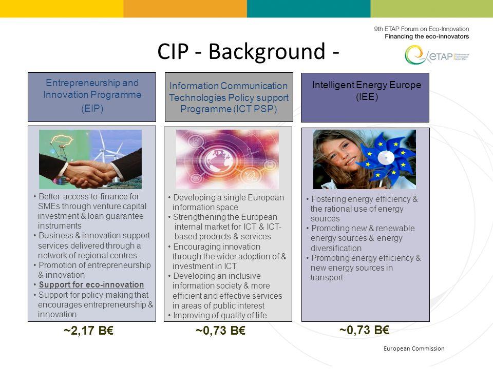 CIP - Background - ~2,17 B€ ~0,73 B€ CIP 2007-2013 € 3.6 billion