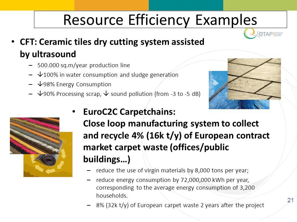 Resource Efficiency Examples