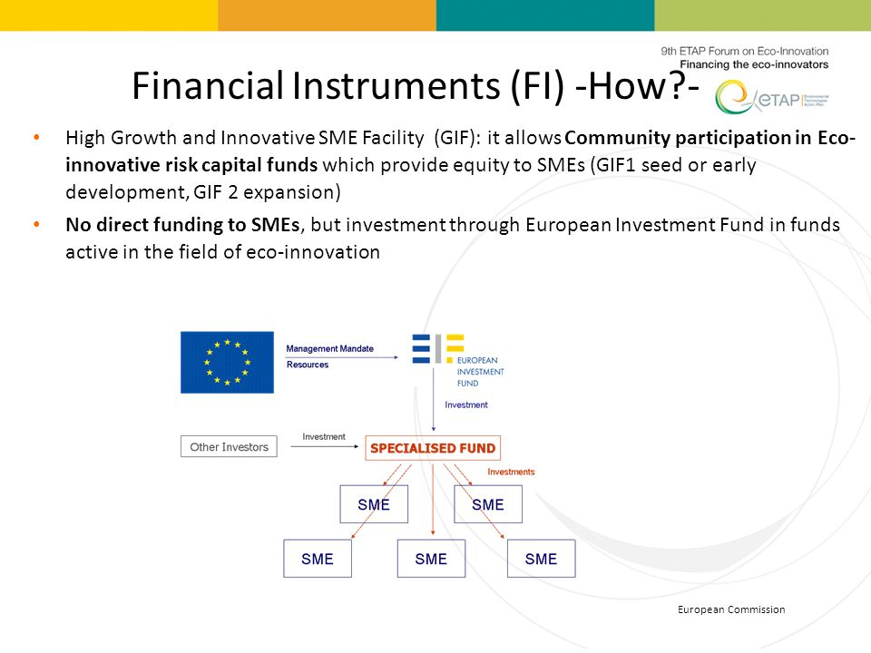 Financial Instruments (FI) -How -