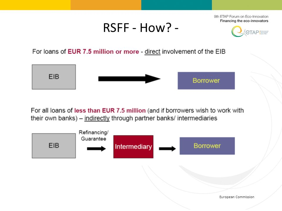 RSFF - How - European Commission