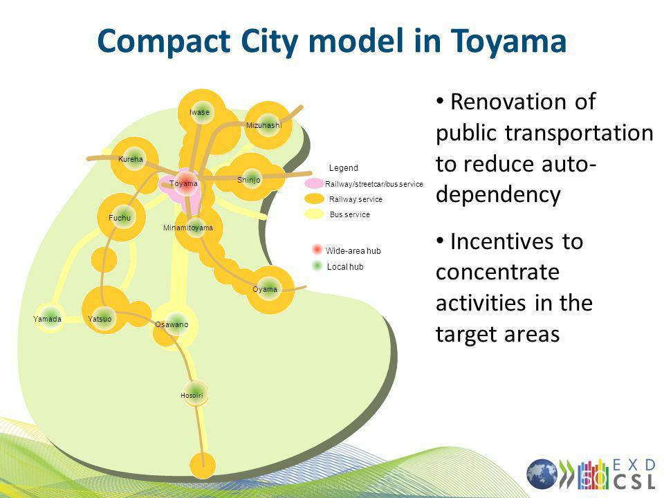 Compact City model in Toyama